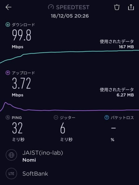 FUJI WiFi SIM speed